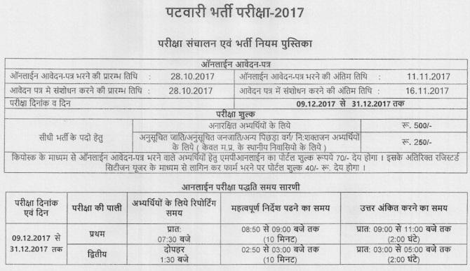 MP Vyapam Patwari Application Form 2017