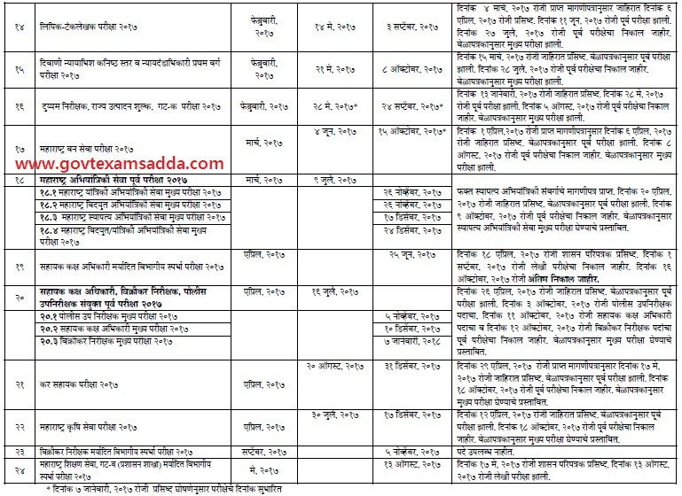 mpsc time table 2018-19
