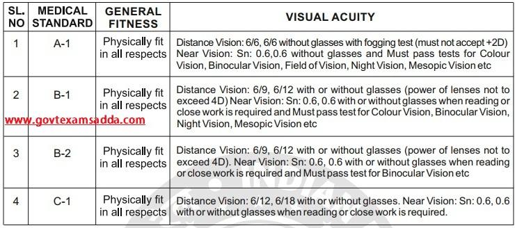 rrb ajmer alp eligibility criteria,