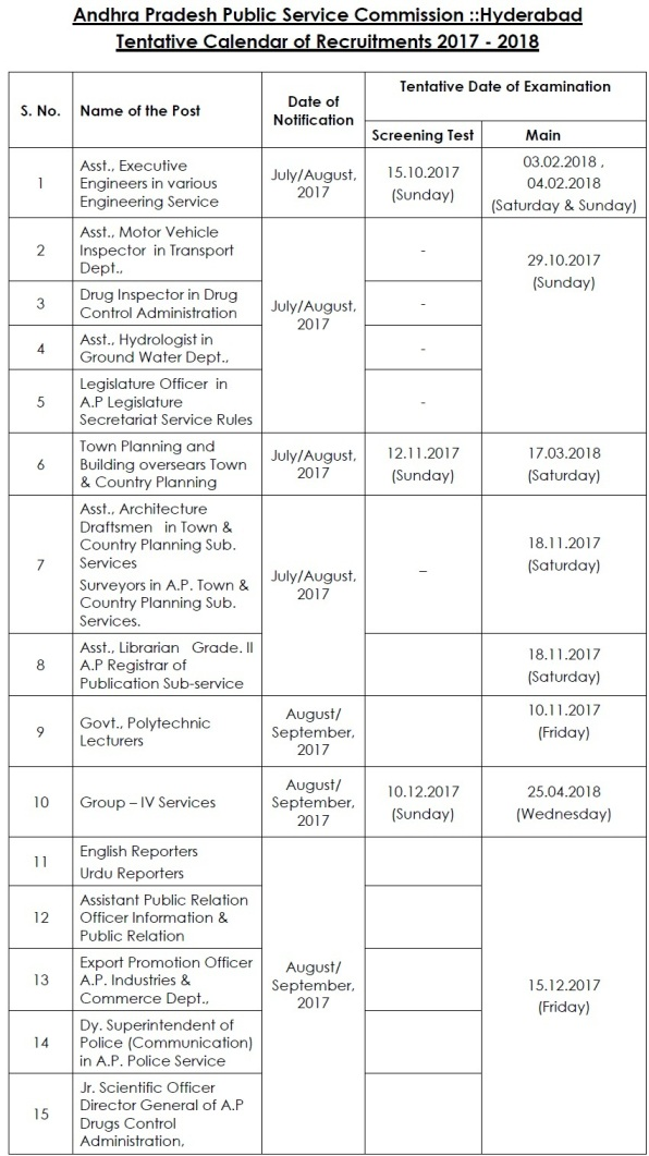 APPSC Exam Calendar 2018 19, Latest Recruitment Jobs