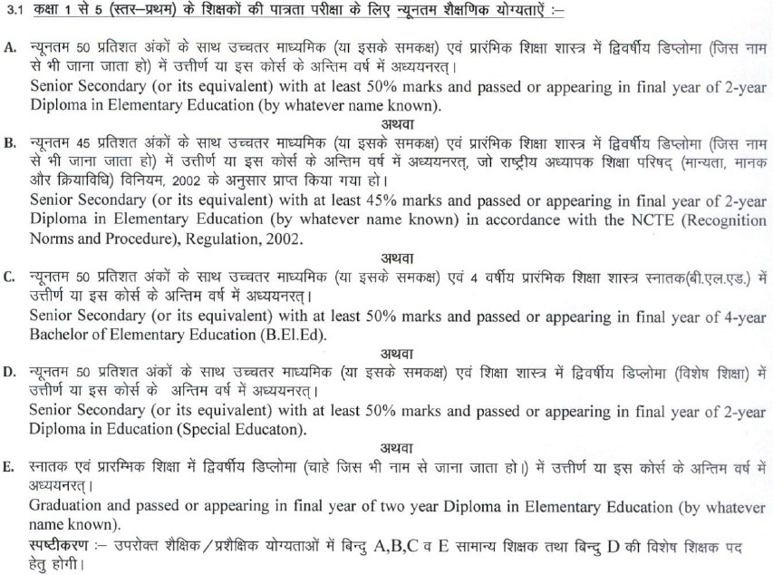 reet eligibility level 1