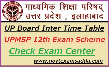 UP Board Intermediate Time Table 2021