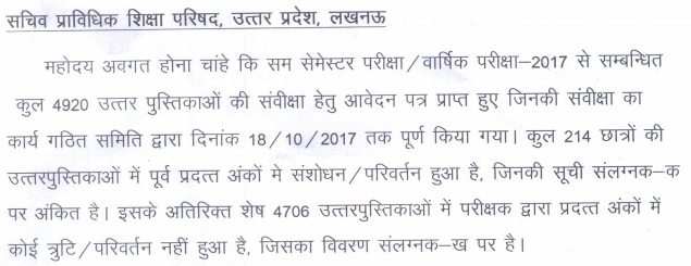 UP Polytechnic Diploma Result 2018
