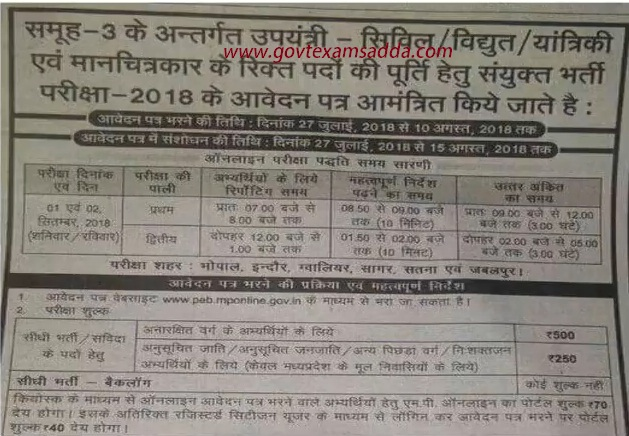 MP Vyapam Sub Engineer Recruitment 2018