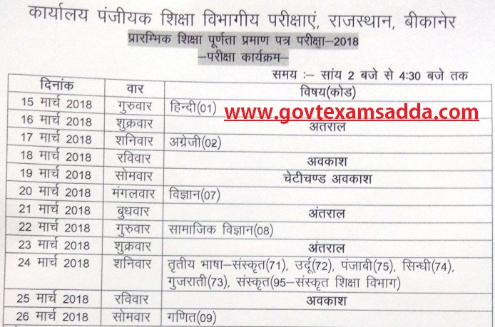 2018 mobile pe news for Rgpv time table 8 th sem