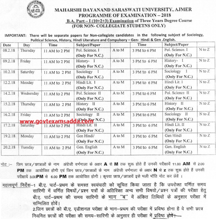 mdsu ug time table 2018