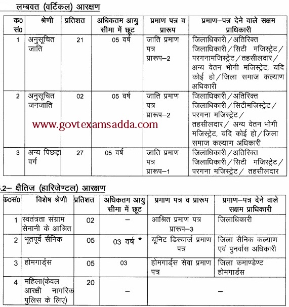 up police constable age limitation