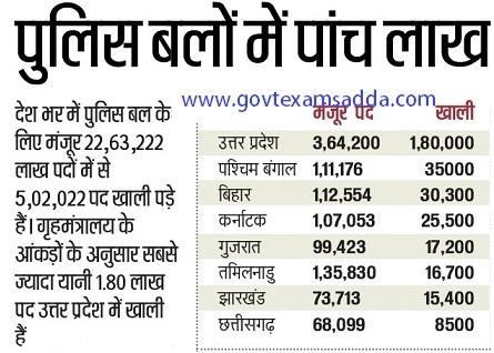 police bharti 2018-19