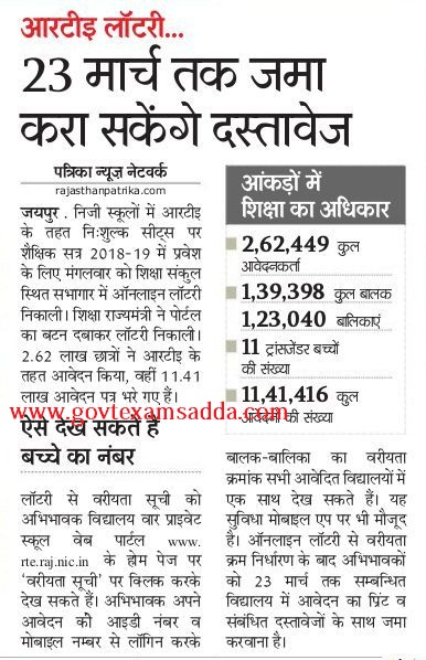 rajasthan rte lottery 2018