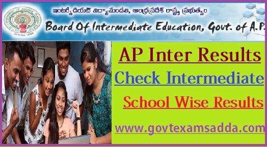 BIEAP Intermediate 1st Year Results 2018