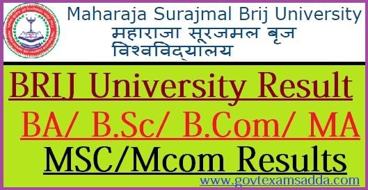 Brij University Result 2018