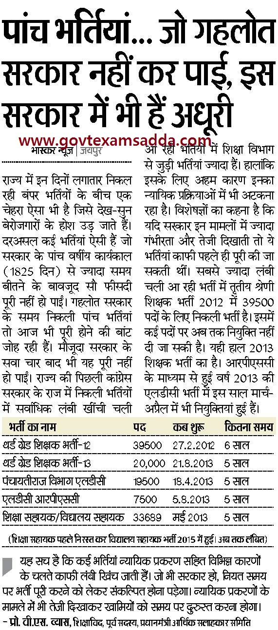 rajasthan govt bharti latest news