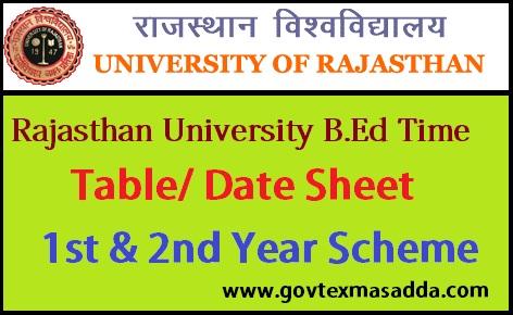 Rajasthan University B.Ed Time Table 2019