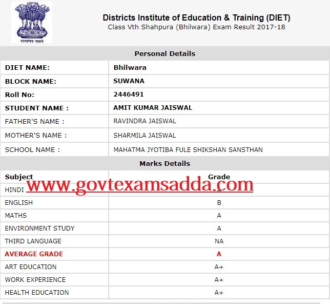 Rajasthan Board 5th Result 2019, Nagaur Dausa Karoli Result 2019