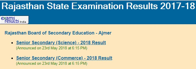rbse 12th science name wise result
