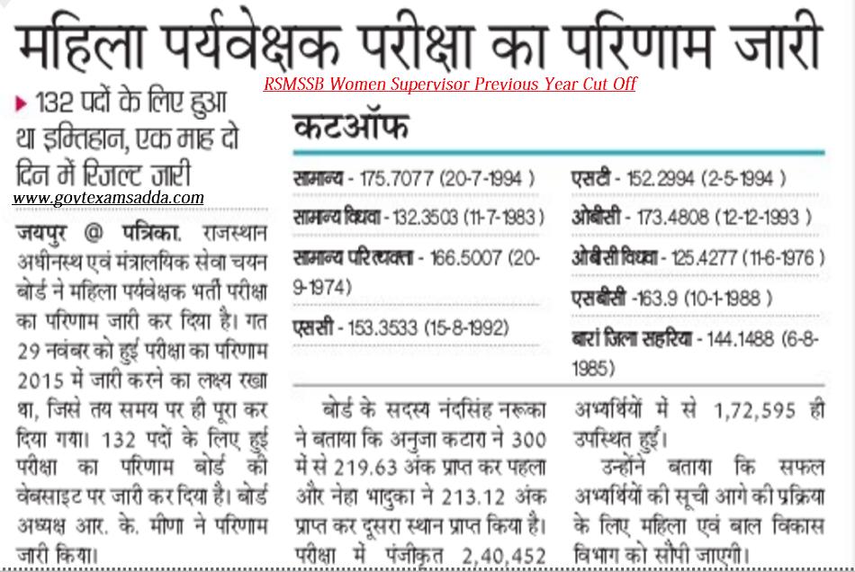 rajasthan women supervisor cut off