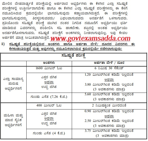 Karnataka Civil Police Admit Card 2018, CPC Constable Exam Postponed