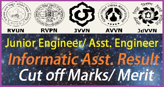Rajasthan RVUNL Result 2021