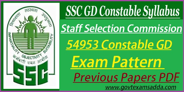 SSC GD Constable Syllabus 2018