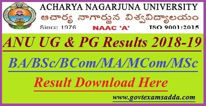 Acharaya Nagarjuna University Result 2018-19