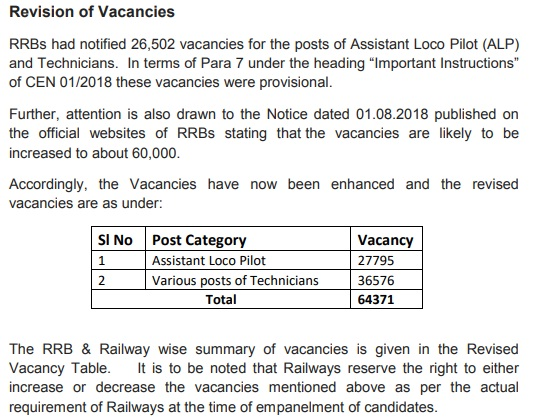 rrb technician revised vacancy