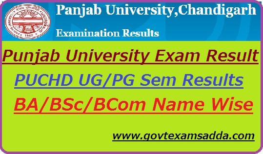 Punjab University Result 2019