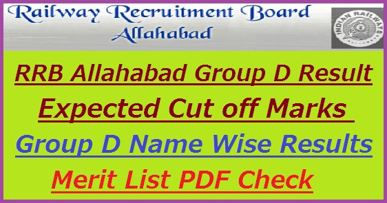 RRB Allahabad Group D Result 2019