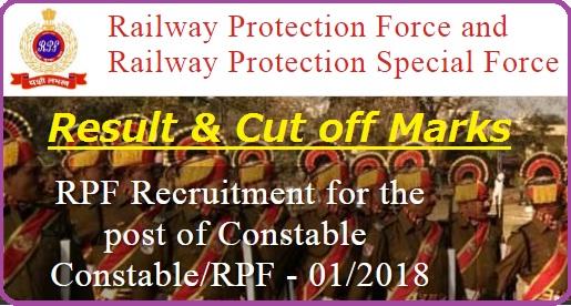 RPF Constable Result 2018-19