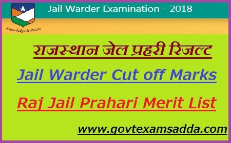 Rajasthan Jail Prahari Result 2019