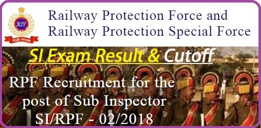 RPF SI Result 2019