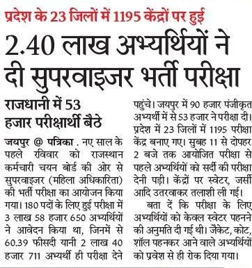 Rajasthan Women Supervisor Result