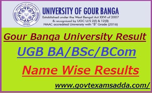 Gour Banga University Result 2019