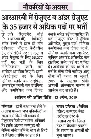 rrb ntpc jobs 2019