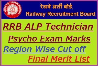 RRB ALP Technician Psycho Result 2019